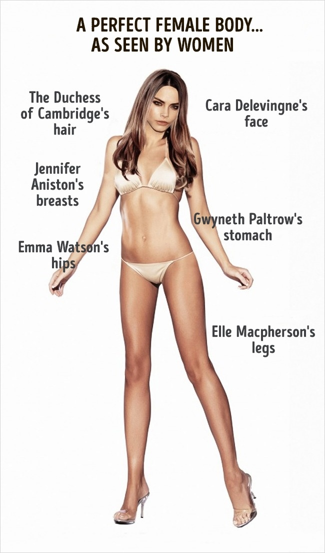 ideal to real what the perfect body really looks like - 650×1105